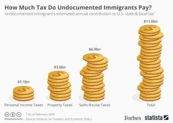20161006_Tax